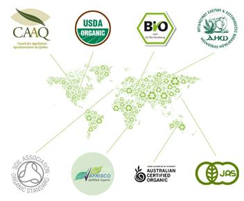 certificaciones orgánicos
